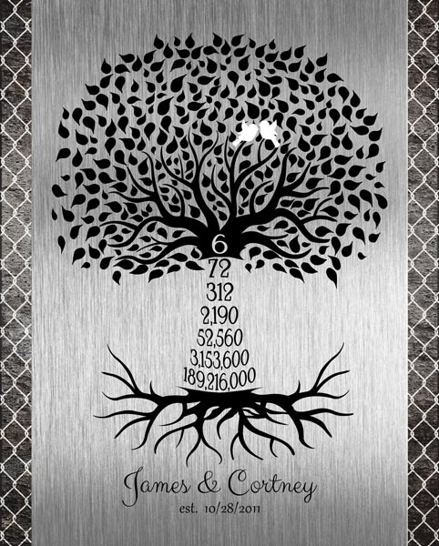 Sixth Year Family Wedding Tree Countdown Iron Background Gift